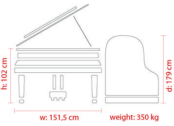 Dimensions FEURICH 179 – Dynamic II