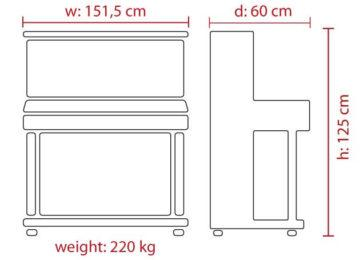 Dimensions FEURICH 125 – Design