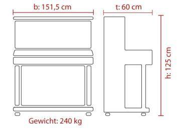 FEURICH Mod. 125 Maße deutsch