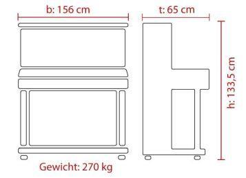 FEURICH Mod. 133, Maße deutsch
